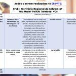 Ações a serem realizadas no ER PPTE - Escritório Regional do Sebrae/SP - End: Rua Major Felício Tarabay, 408.